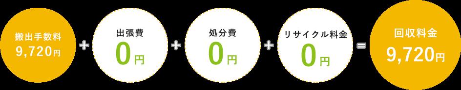 搬出手数料9,720円+出張費0円+処分費0円+リサイクル料金0円=回収料金9,720円