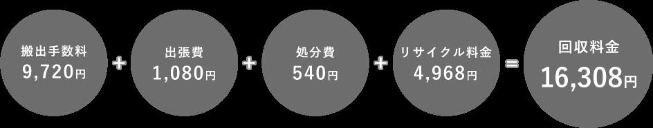 搬出手数料9,720円+出張費1,080円+処分費540円+リサイクル料金4,968円=回収料金16,308円